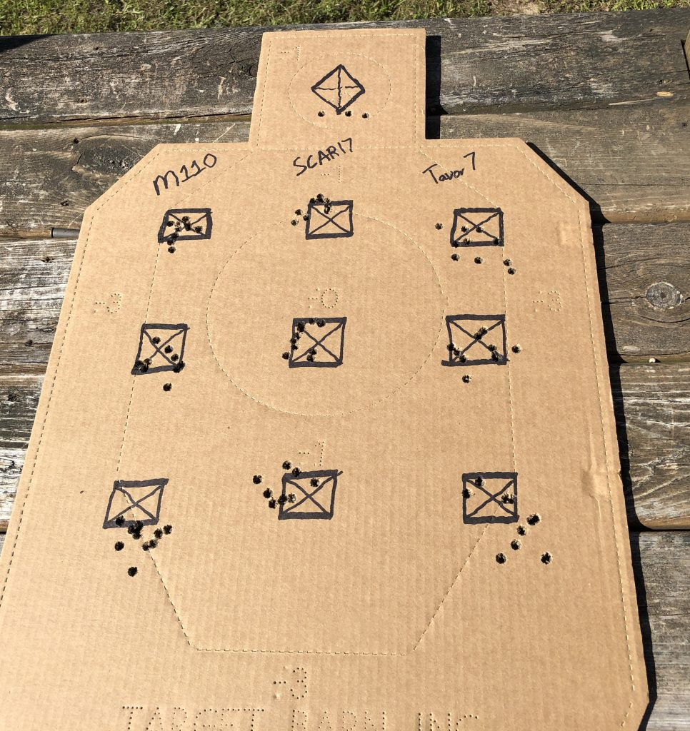 Accuracy of the 3 rifles by 3 separate groups of 10 rounds each, SCAR, M110, and Tavor 7